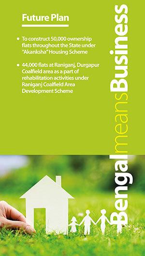 Housing Layout-06